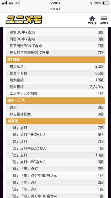 バジリスク絆2設定6グラフ
